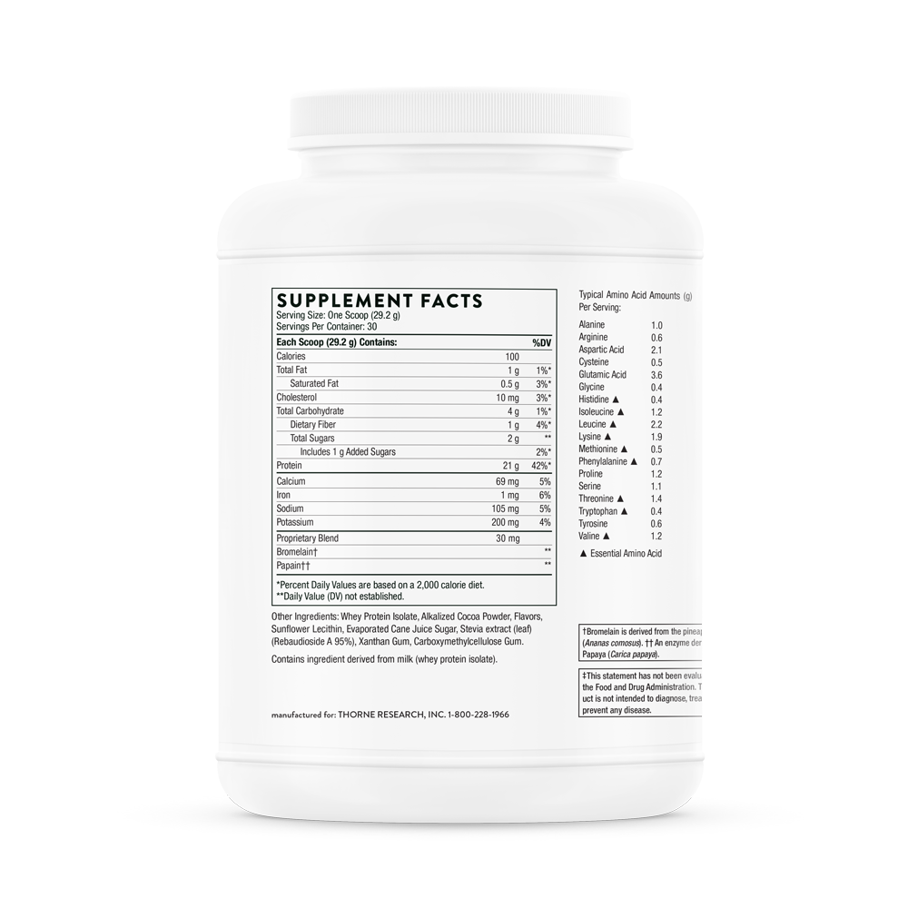 ingredients for whey protein concentrate
